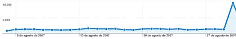 cómo atraer más visitantes - incremento de tráfico en la web corporativa