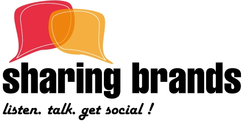 Social Media Marketing - Sharing Brands